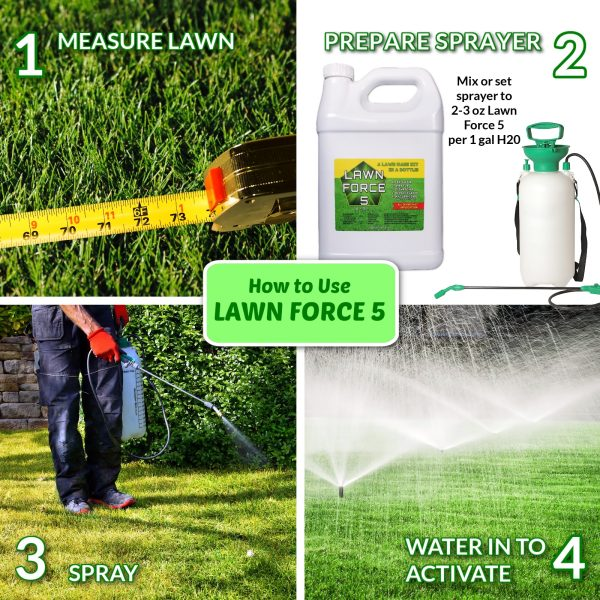 Nature's Lawn Lawn Force 5 how to use