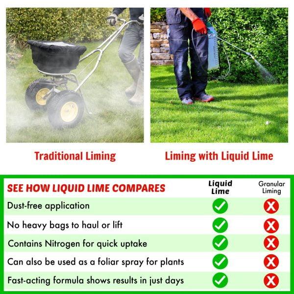 Nature's Lawn and Garen Liquid Lime comparison
